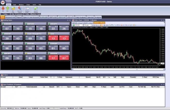 Forex dealer singapore reddiy