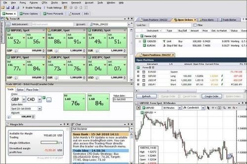 Fx options saxo