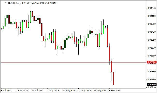 AUD/USD Forecast July 3, 2012, Technical Analysis