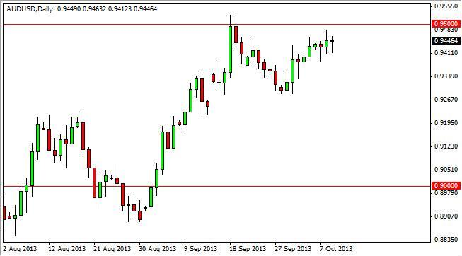 AUD/USD Forecast July 5, 2012, Technical Analysis