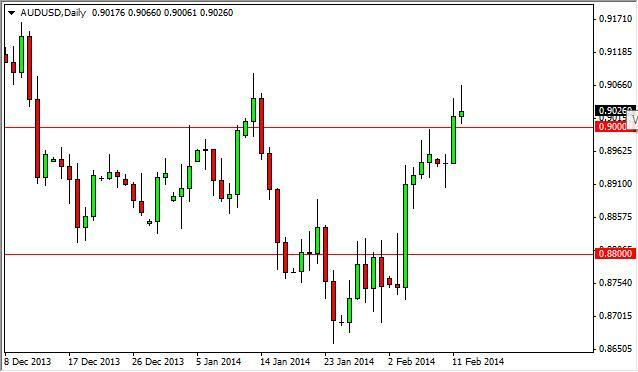 AUD/USD Forecast July 10, 2010, Technical Analysis