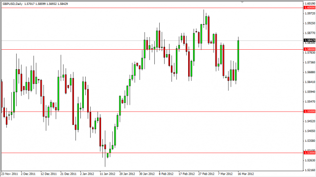GBP/USD Forecast March 19, 2012, Technical Analysis