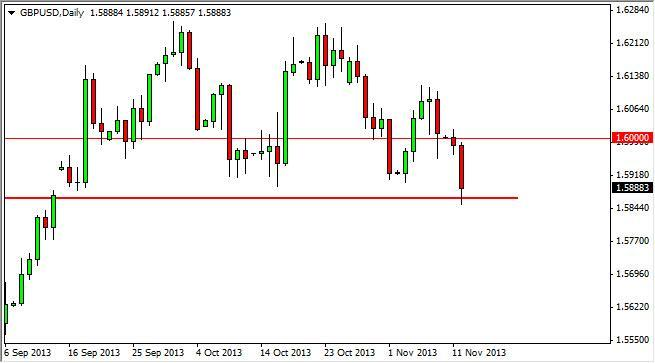 GBP/USD Forecast July 5, 2012, Technical Analysis