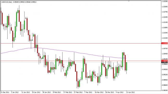 USD/CAD Forecast April 16, 2012, Technical Analysis