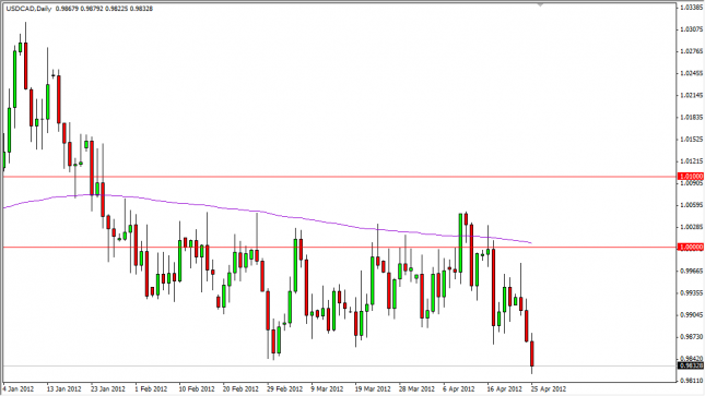 USD/CAD Forecast April 26, 2012, Technical Analysis
