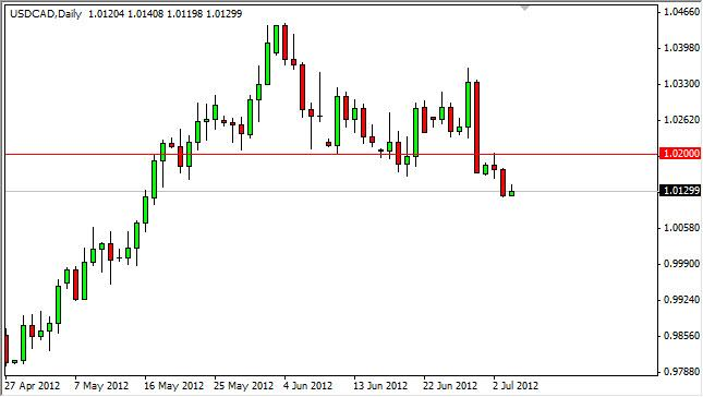 USD/CAD Forecast July 5, 2012, Technical Analysis