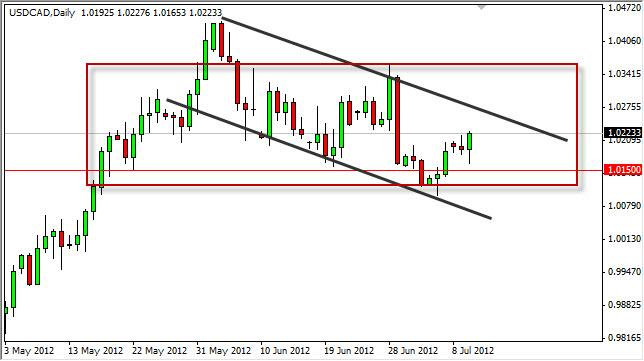 USD/CAD Forecast July 11, 2012, Technical Analysis