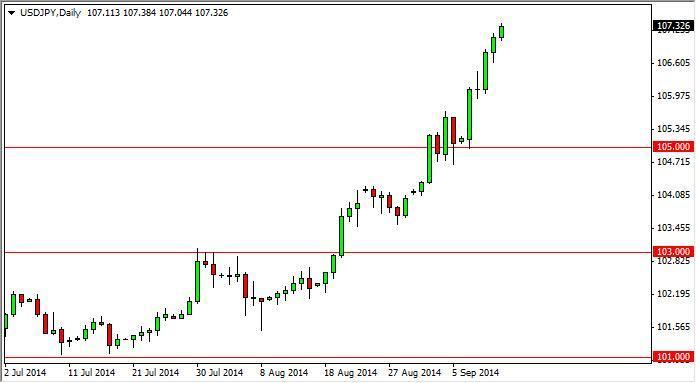 USD/JPY Forecast July 3, 2012, Technical Analysis