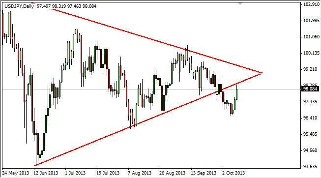 USD/JPY Forecast July 5, 2012, Technical Analysis