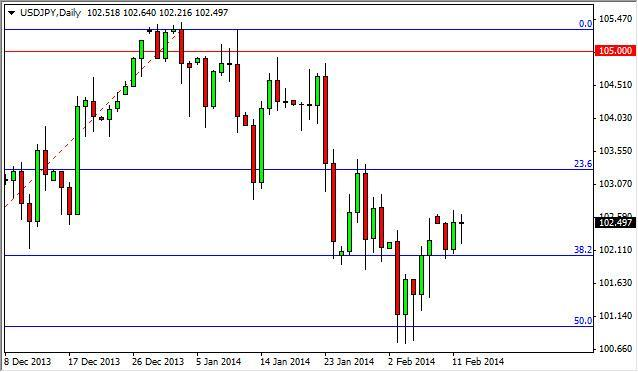 USD/JPY Forecast July 10, 2012, Technical Analysis
